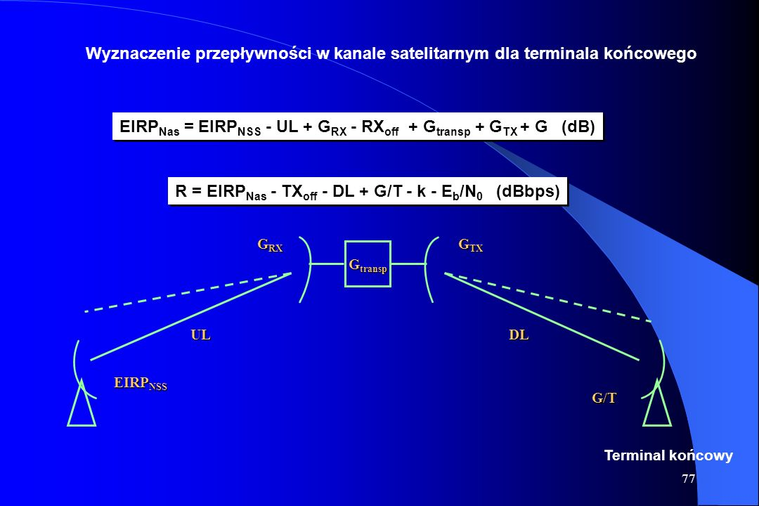 EIRPNas = EIRPNSS - UL + GRX - RXoff + Gtransp + GTX + G (dB)