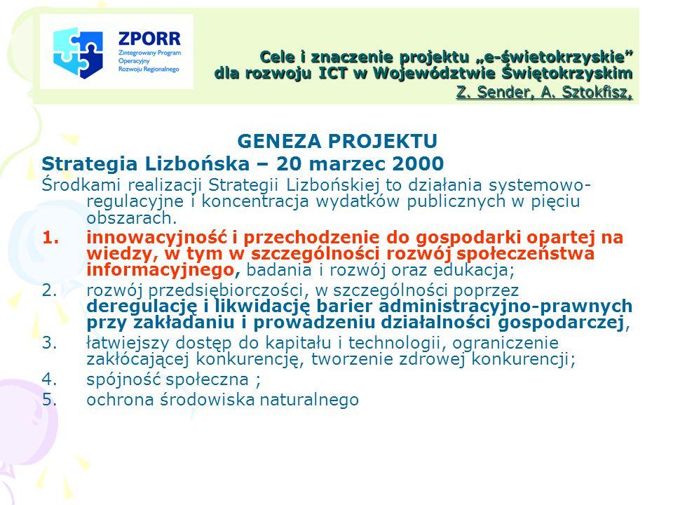 Strategia Lizbońska – 20 marzec 2000