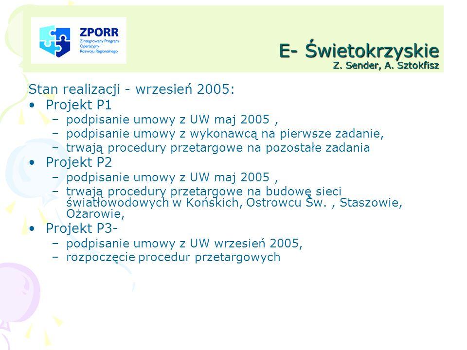 E- Świetokrzyskie Z. Sender, A. Sztokfisz