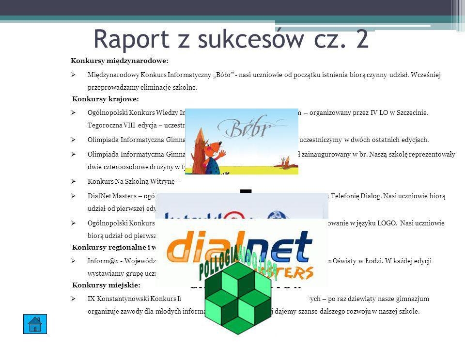 Raport z sukcesów cz. 2 Konkursy międzynarodowe:
