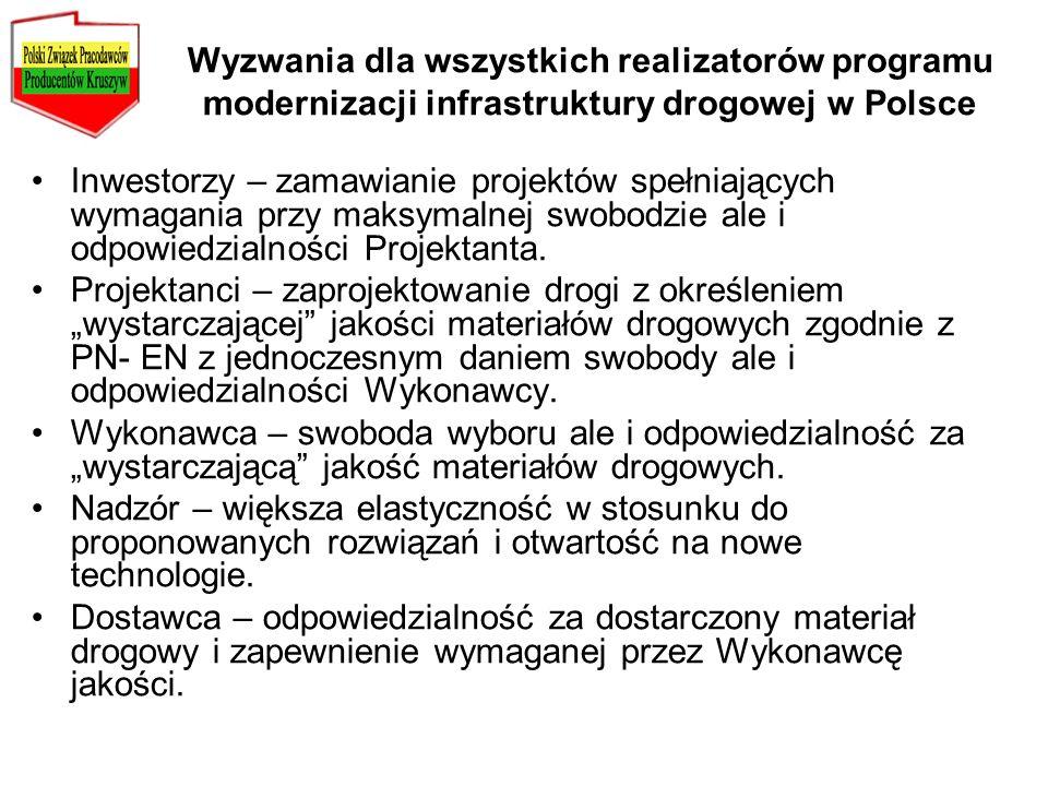 Wyzwania dla wszystkich realizatorów programu modernizacji infrastruktury drogowej w Polsce