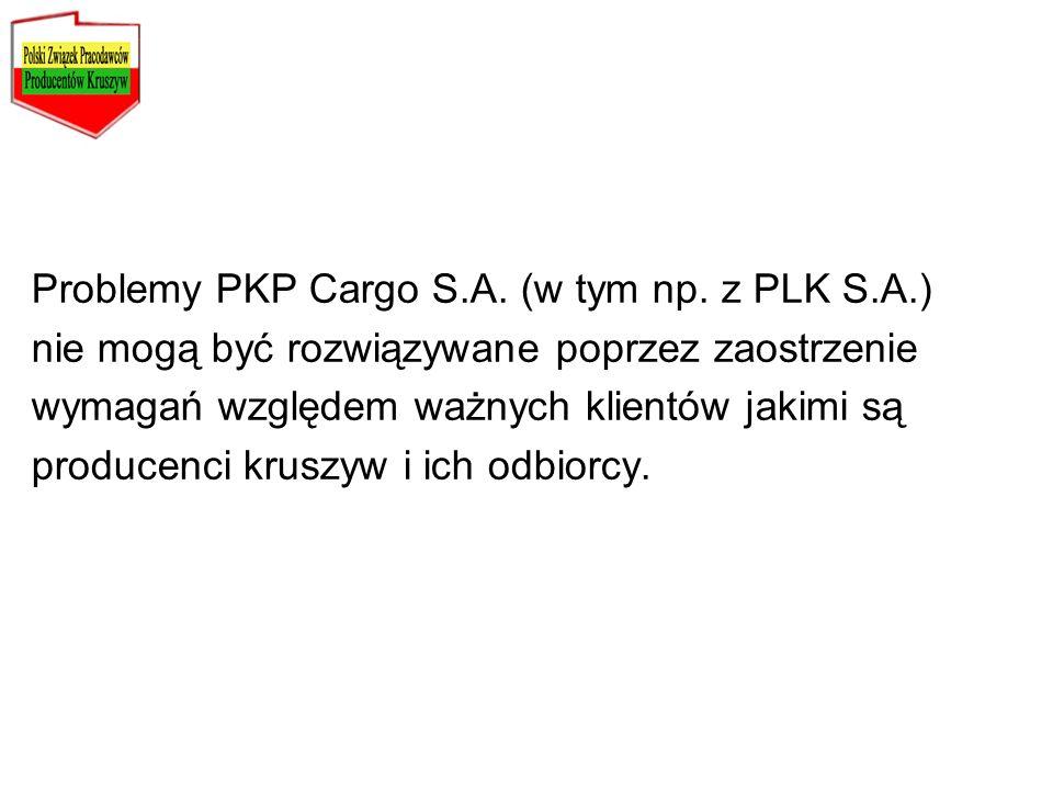 Problemy PKP Cargo S.A. (w tym np. z PLK S.A.)