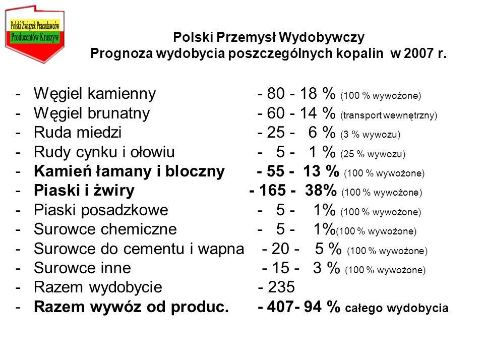 Węgiel kamienny - 80 - 18 % (100 % wywożone)