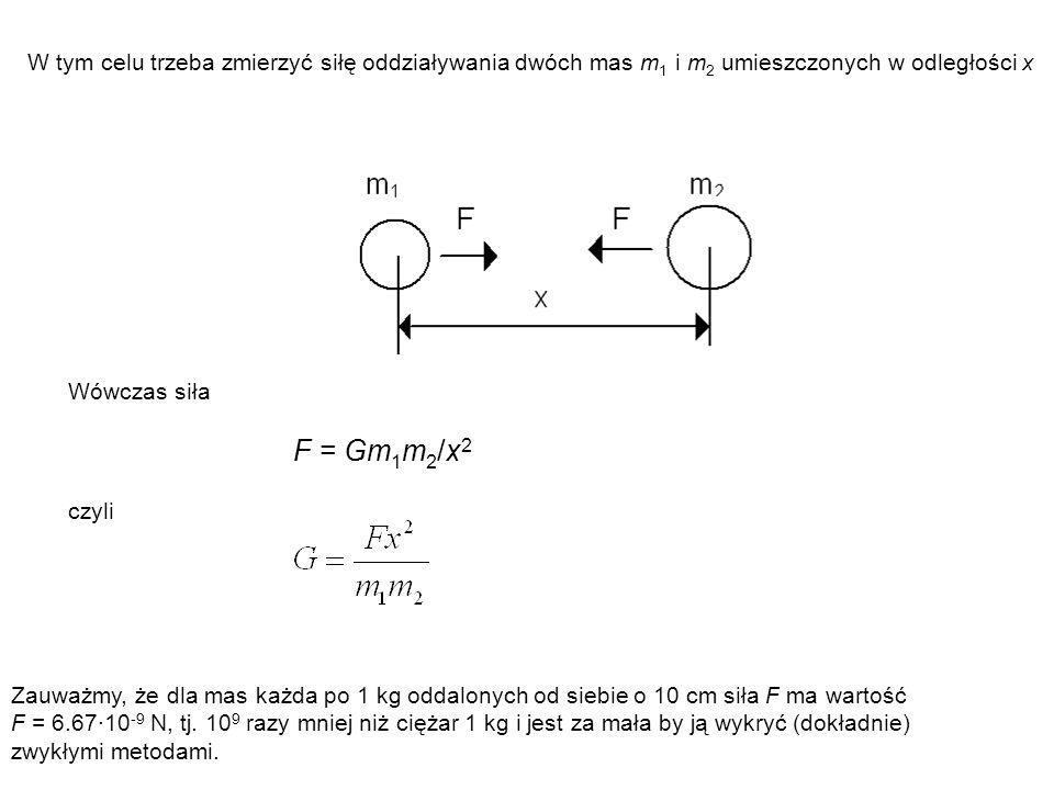 W tym celu trzeba zmierzyć siłę oddziaływania dwóch mas m1 i m2 umieszczonych w odległości x