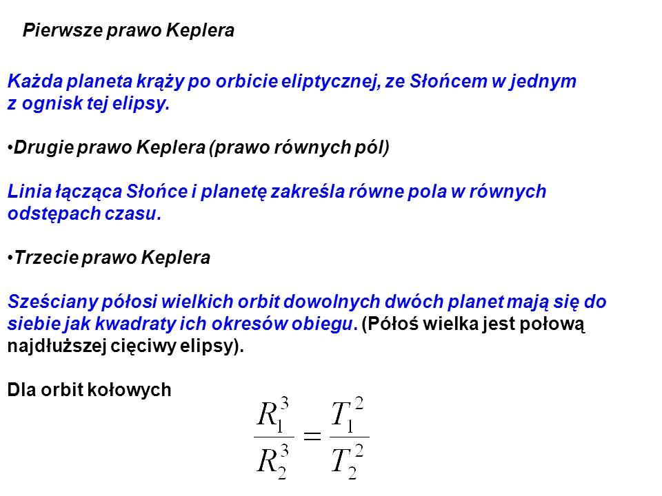 Pierwsze prawo Keplera