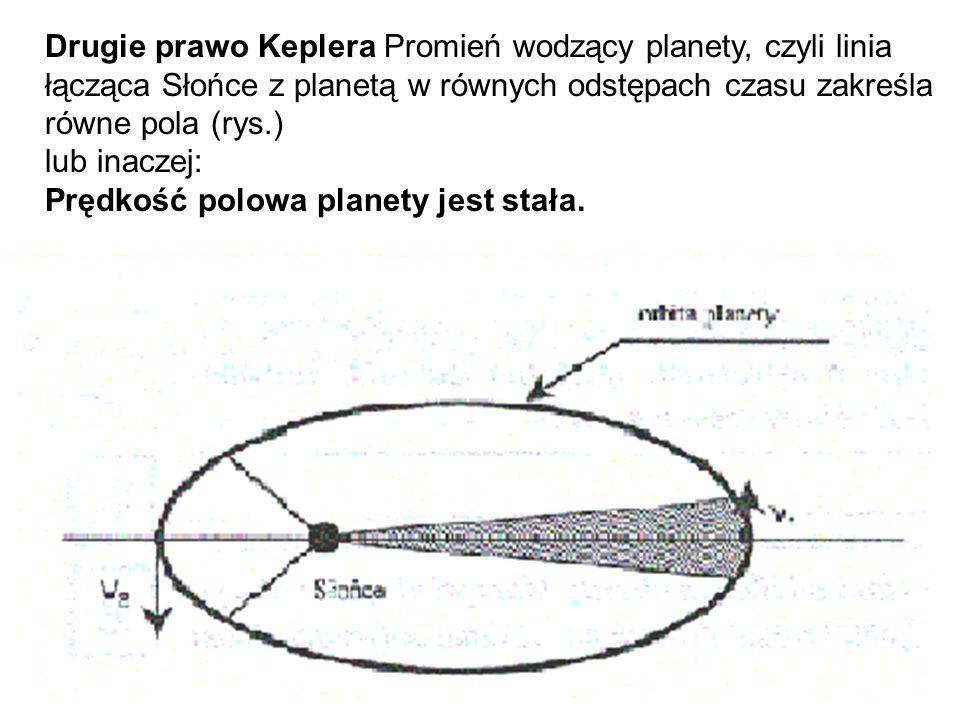 Drugie prawo Keplera Promień wodzący planety, czyli linia