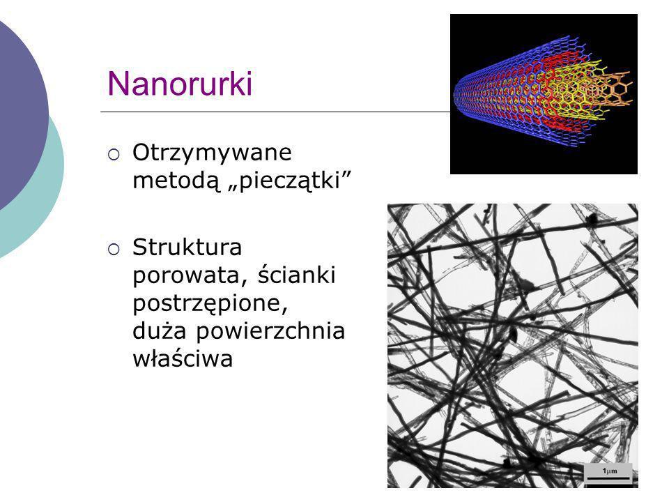 """Nanorurki Otrzymywane metodą """"pieczątki"""