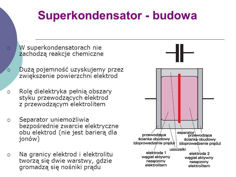 Superkondensator - budowa