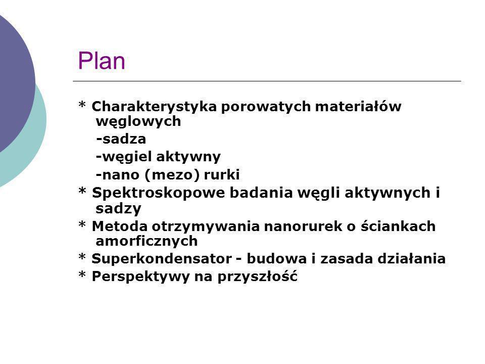 Plan * Spektroskopowe badania węgli aktywnych i sadzy