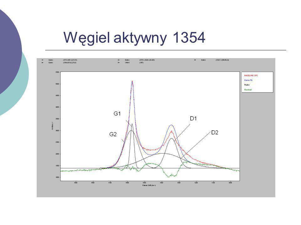 Węgiel aktywny 1354