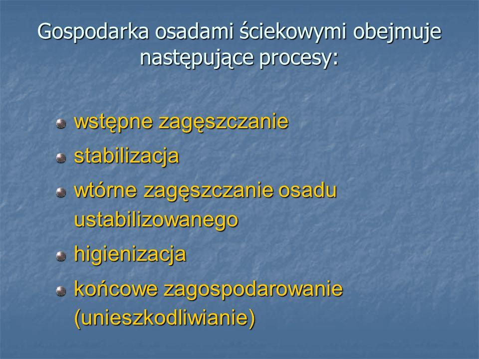 Gospodarka osadami ściekowymi obejmuje następujące procesy: