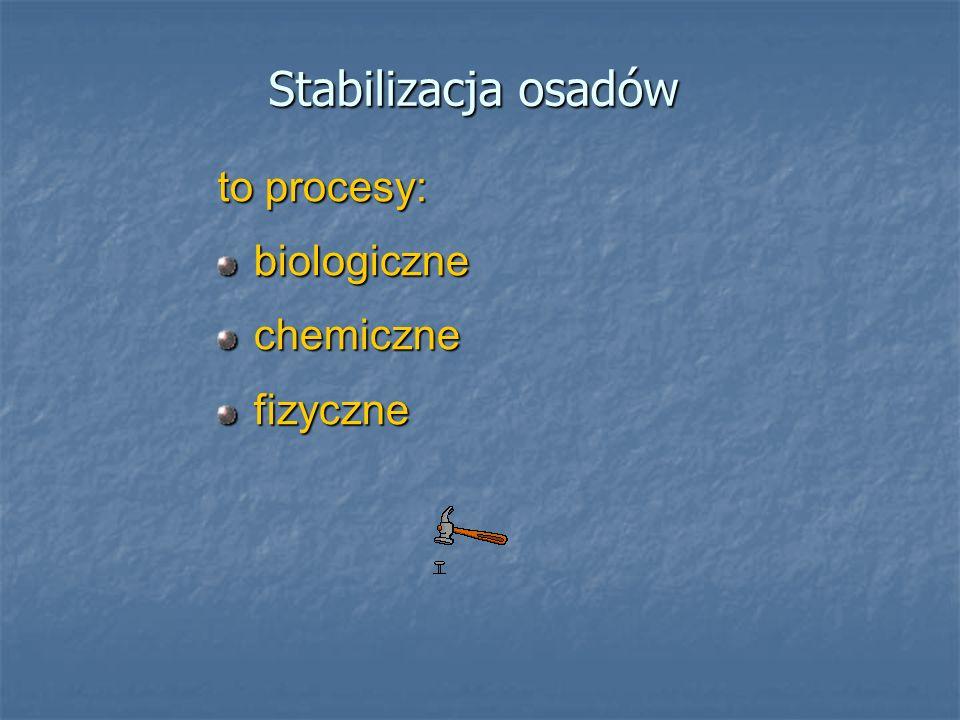Stabilizacja osadów to procesy: biologiczne chemiczne fizyczne