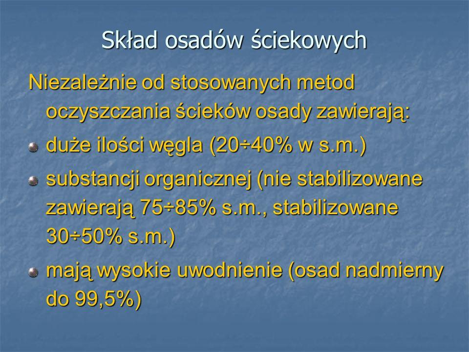 Skład osadów ściekowych