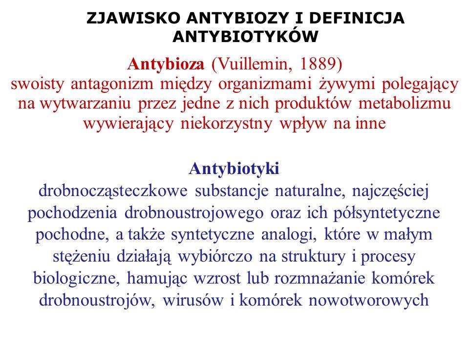 ZJAWISKO ANTYBIOZY I DEFINICJA ANTYBIOTYKÓW