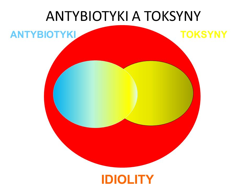 ANTYBIOTYKI A TOKSYNY IDIOLITY ANTYBIOTYKI TOKSYNY Tekst notatek: