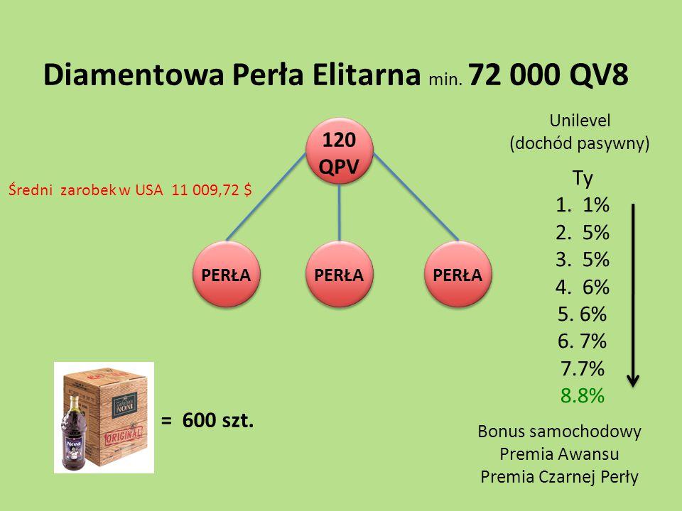 Diamentowa Perła Elitarna min. 72 000 QV8