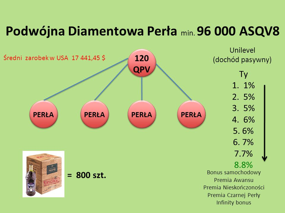 Podwójna Diamentowa Perła min. 96 000 ASQV8