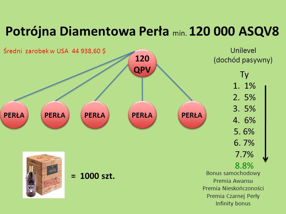 Potrójna Diamentowa Perła min. 120 000 ASQV8