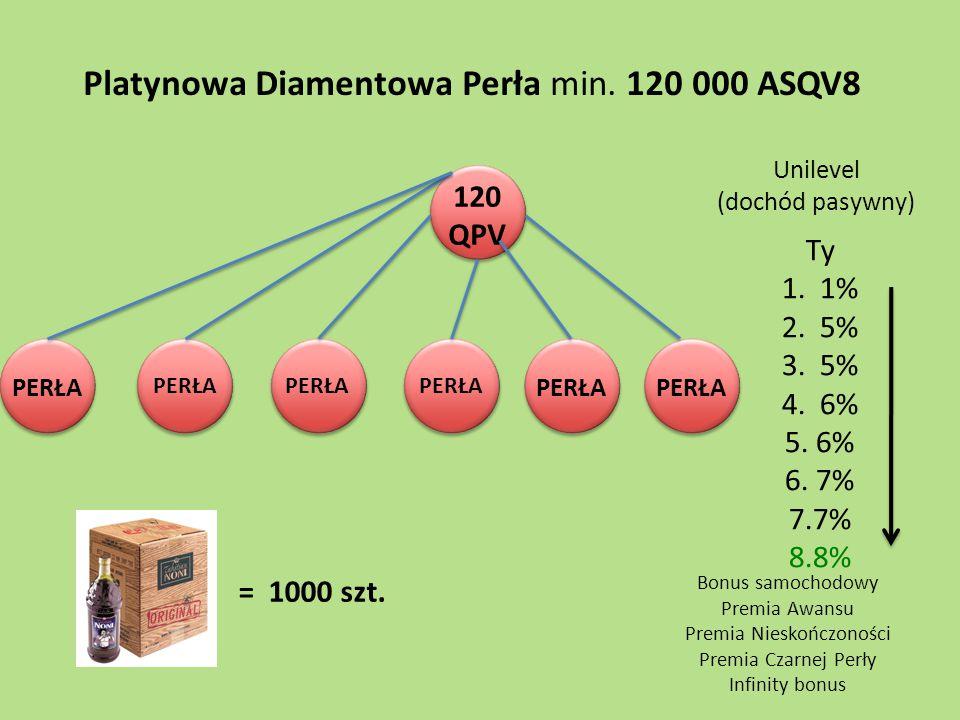 Platynowa Diamentowa Perła min. 120 000 ASQV8