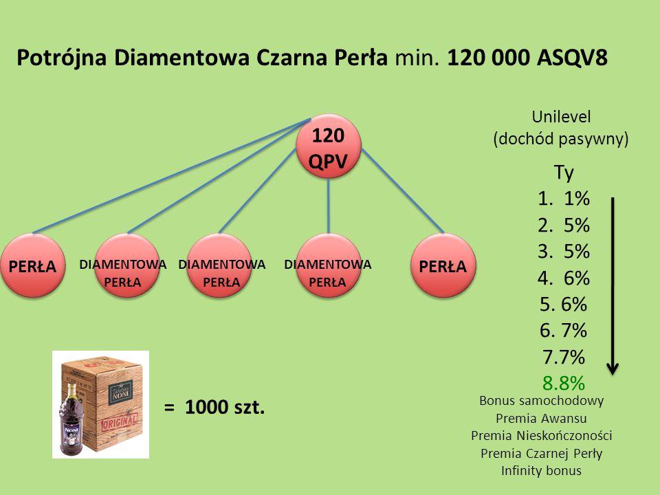 Potrójna Diamentowa Czarna Perła min. 120 000 ASQV8