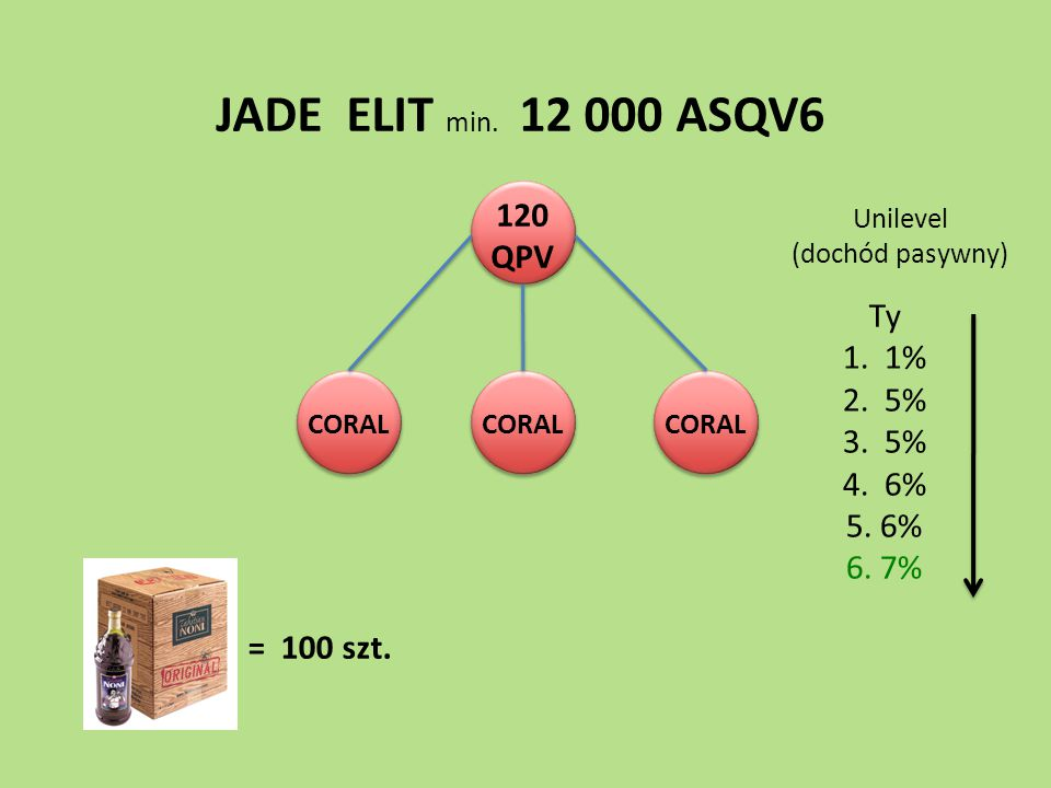JADE ELIT min. 12 000 ASQV6 120 QPV Ty 1. 1% 2. 5% 3. 5% 4. 6% 5. 6%