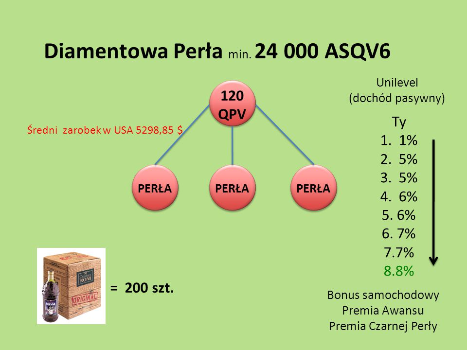 Diamentowa Perła min. 24 000 ASQV6