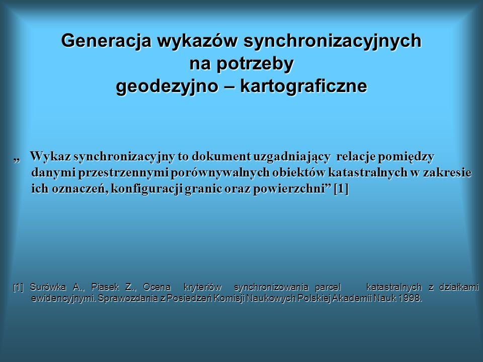 Generacja wykazów synchronizacyjnych na potrzeby geodezyjno – kartograficzne