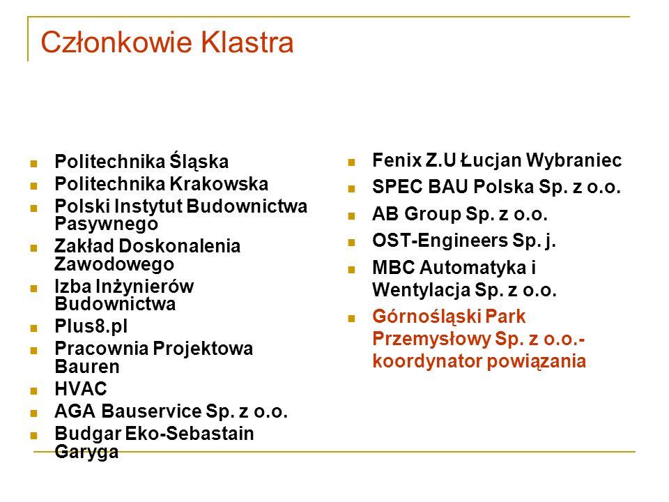 Członkowie Klastra Fenix Z.U Łucjan Wybraniec Politechnika Śląska