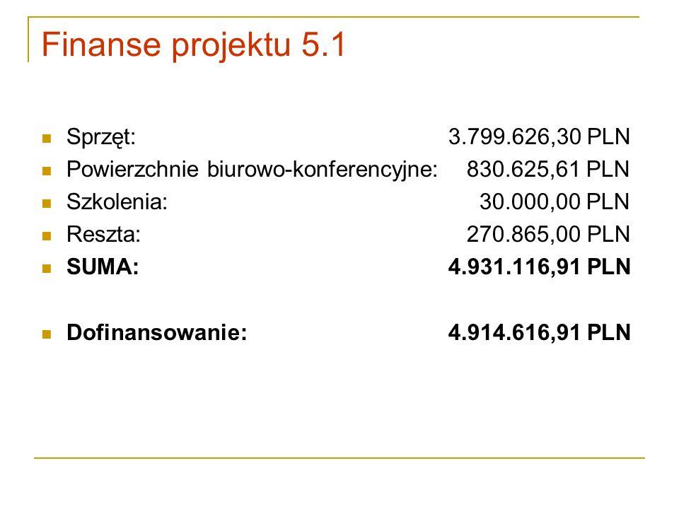 Finanse projektu 5.1 Sprzęt: 3.799.626,30 PLN