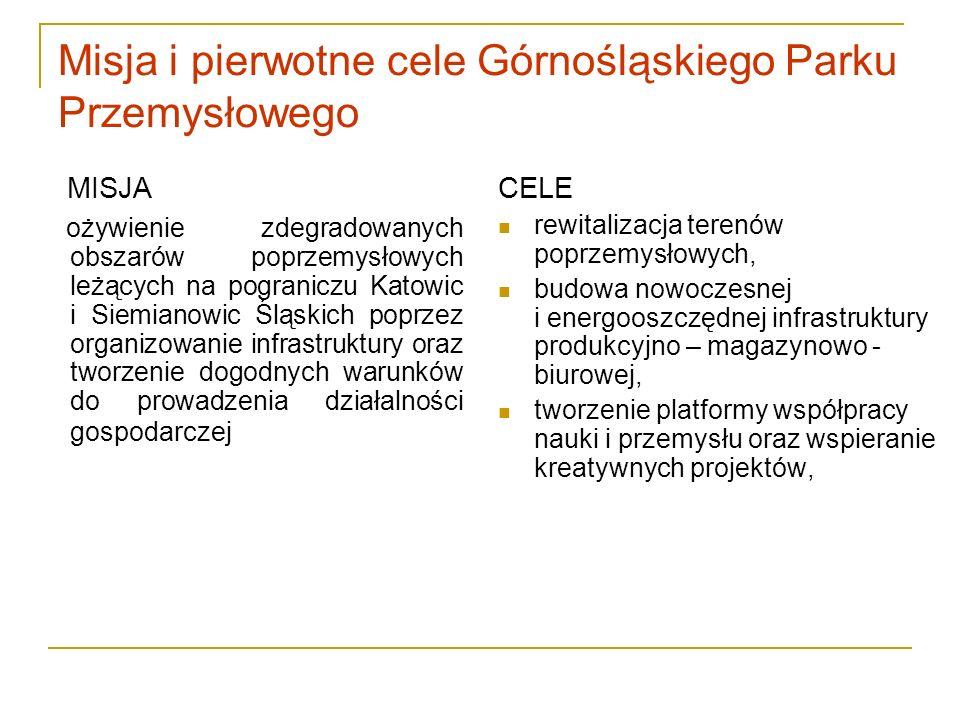 Misja i pierwotne cele Górnośląskiego Parku Przemysłowego