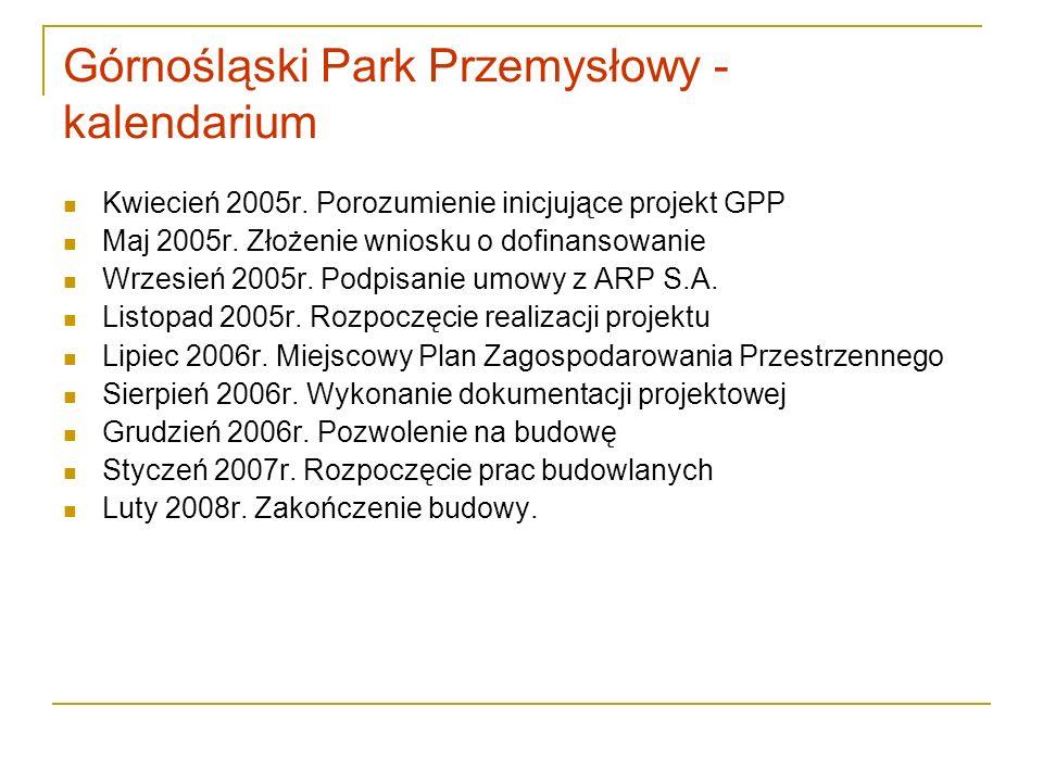 Górnośląski Park Przemysłowy - kalendarium