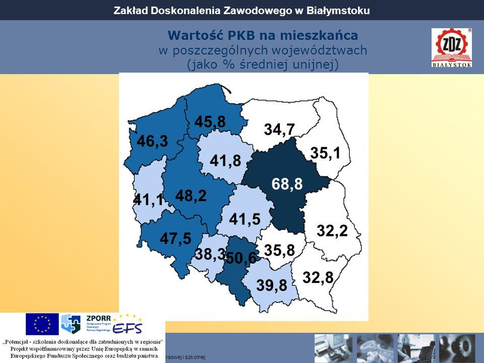 Wartość PKB na mieszkańca w poszczególnych województwach (jako % średniej unijnej)