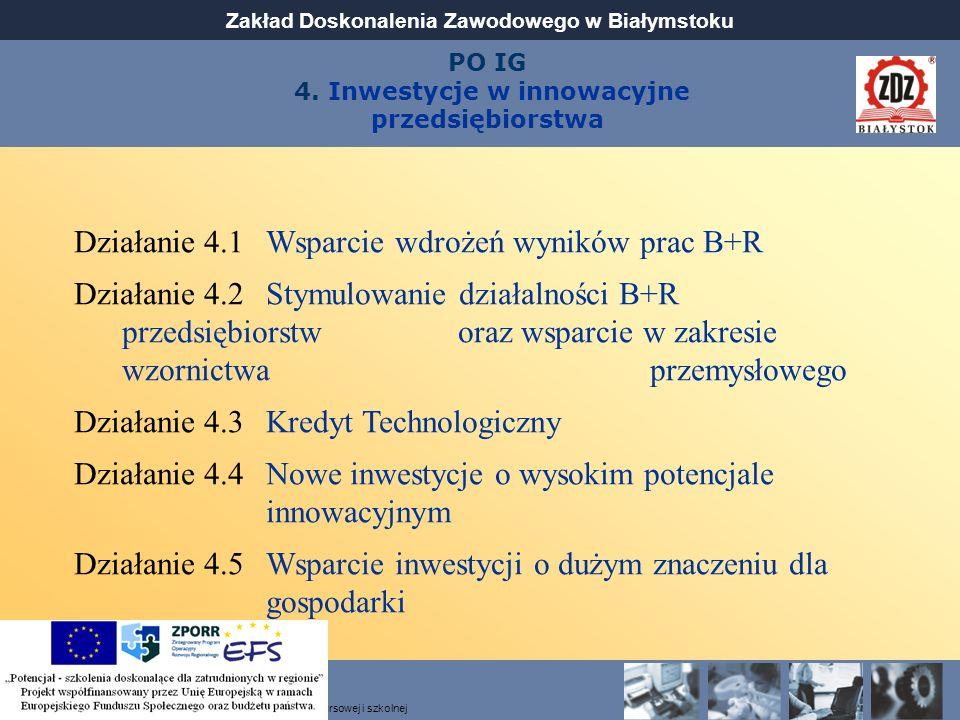 PO IG 4. Inwestycje w innowacyjne przedsiębiorstwa