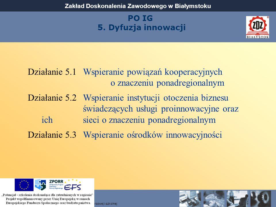 PO IG 5. Dyfuzja innowacji