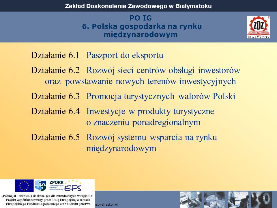 PO IG 6. Polska gospodarka na rynku międzynarodowym