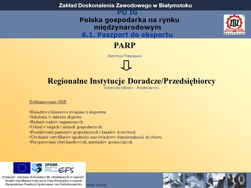 Regionalne Instytucje Doradcze/Przedsiębiorcy