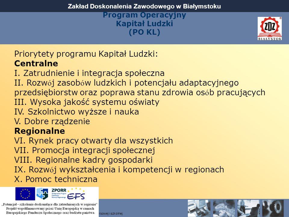 Program Operacyjny Kapitał Ludzki (PO KL)