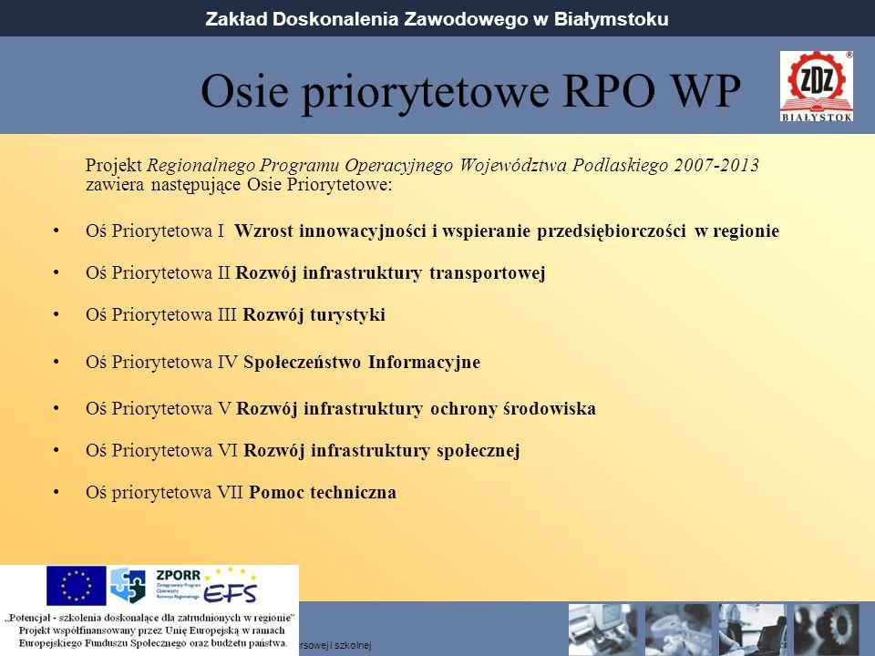 Osie priorytetowe RPO WP