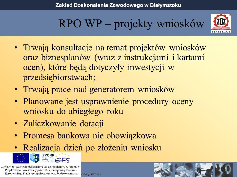 RPO WP – projekty wniosków