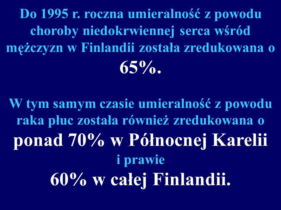 Do 1995 r.