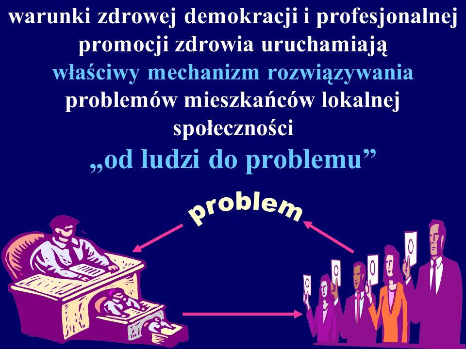 """warunki zdrowej demokracji i profesjonalnej promocji zdrowia uruchamiają właściwy mechanizm rozwiązywania problemów mieszkańców lokalnej społeczności """"od ludzi do problemu"""