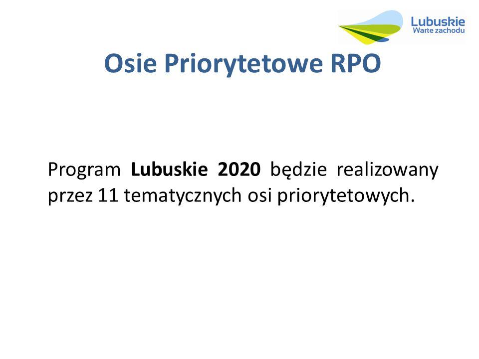 Osie Priorytetowe RPOProgram Lubuskie 2020 będzie realizowany przez 11 tematycznych osi priorytetowych.