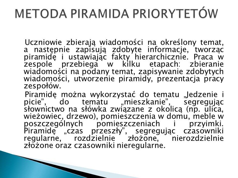 METODA PIRAMIDA PRIORYTETÓW