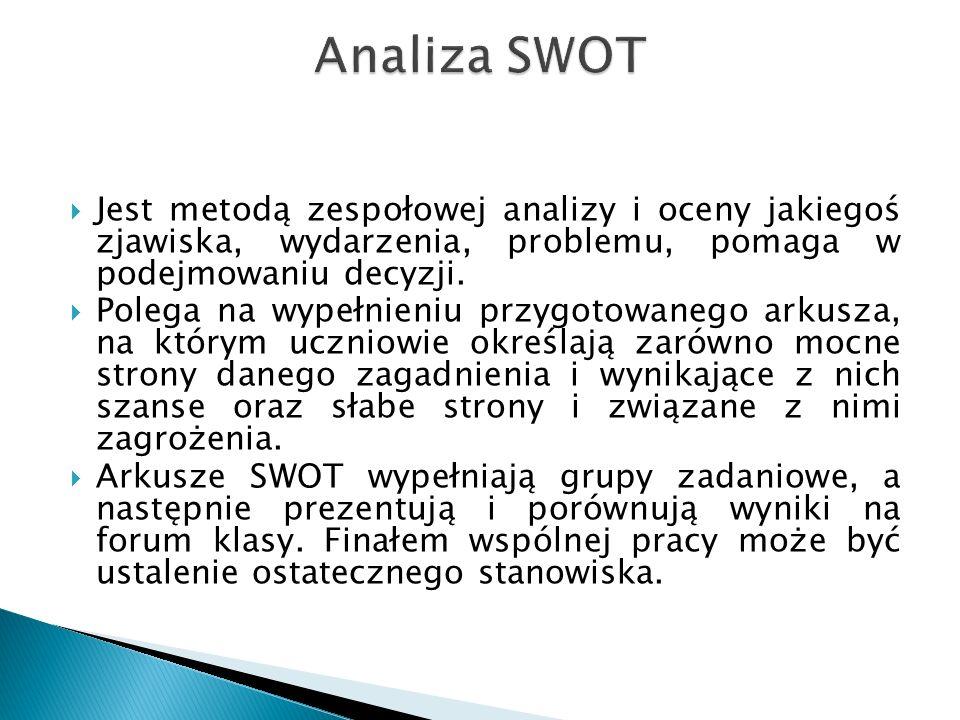 Analiza SWOTJest metodą zespołowej analizy i oceny jakiegoś zjawiska, wydarzenia, problemu, pomaga w podejmowaniu decyzji.