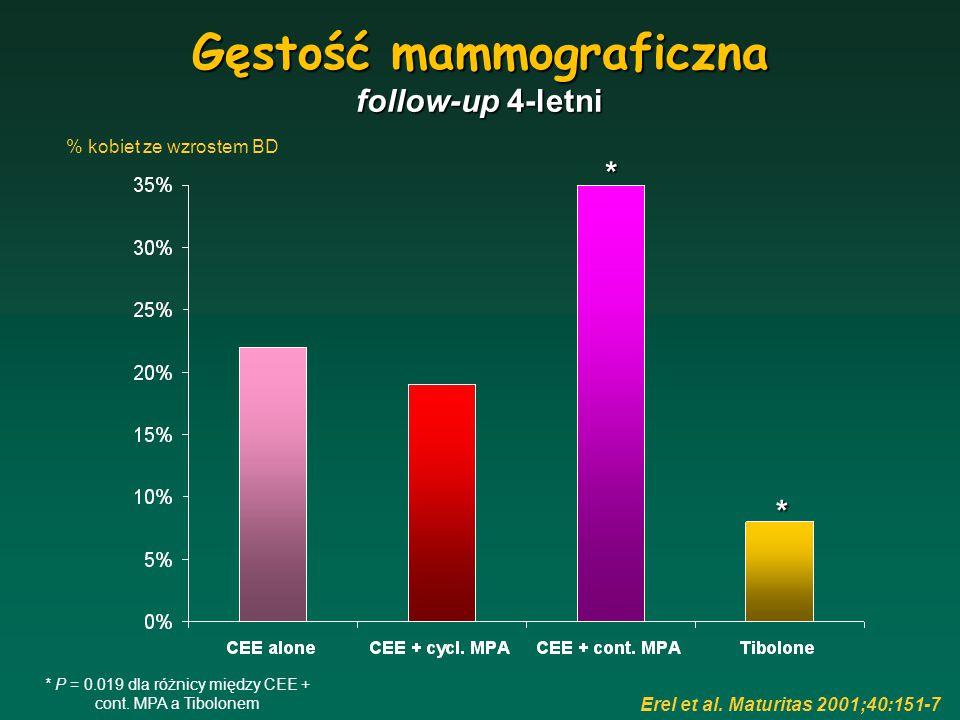 Gęstość mammograficzna follow-up 4-letni
