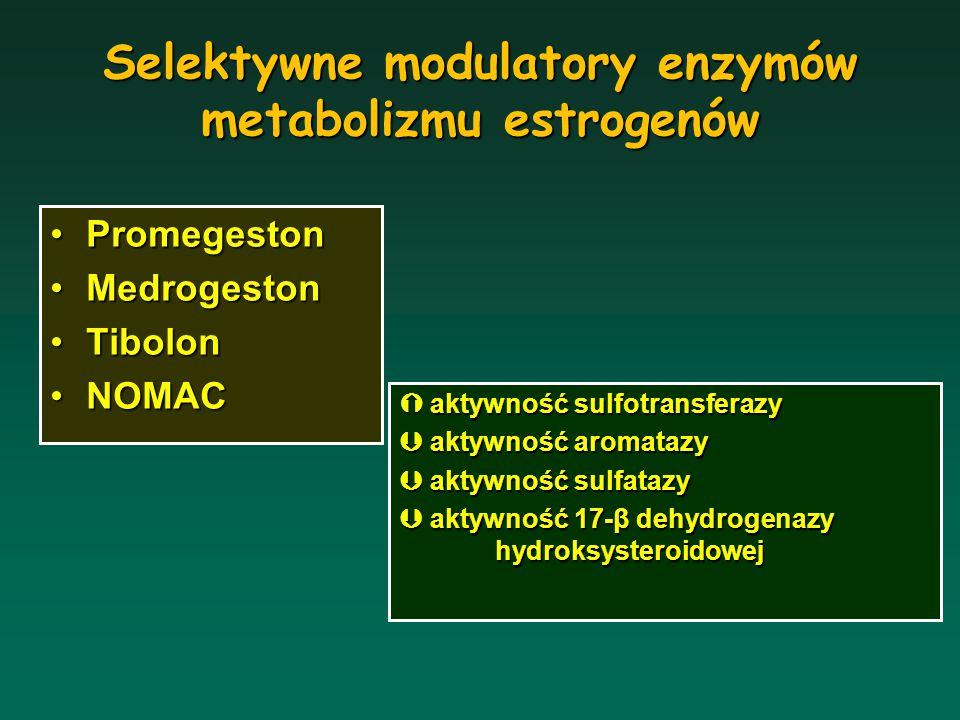 Selektywne modulatory enzymów metabolizmu estrogenów