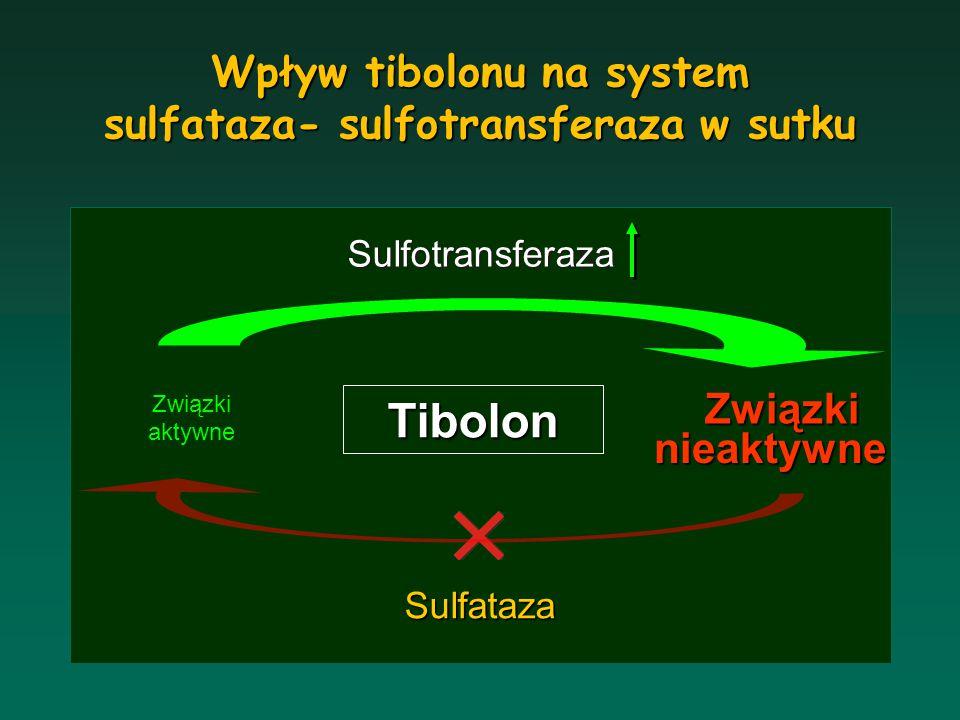 Wpływ tibolonu na system sulfataza- sulfotransferaza w sutku