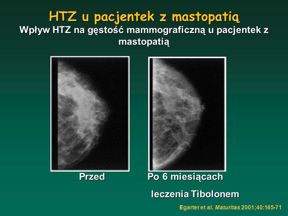 HTZ u pacjentek z mastopatią Wpływ HTZ na gęstość mammograficzną u pacjentek z mastopatią