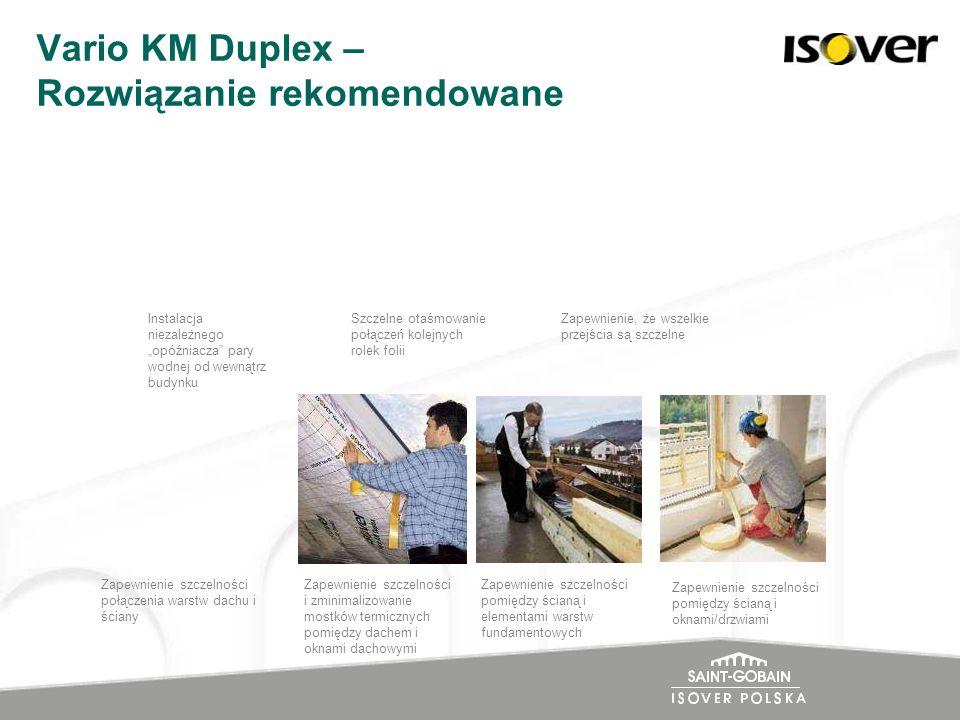 Vario KM Duplex – Rozwiązanie rekomendowane