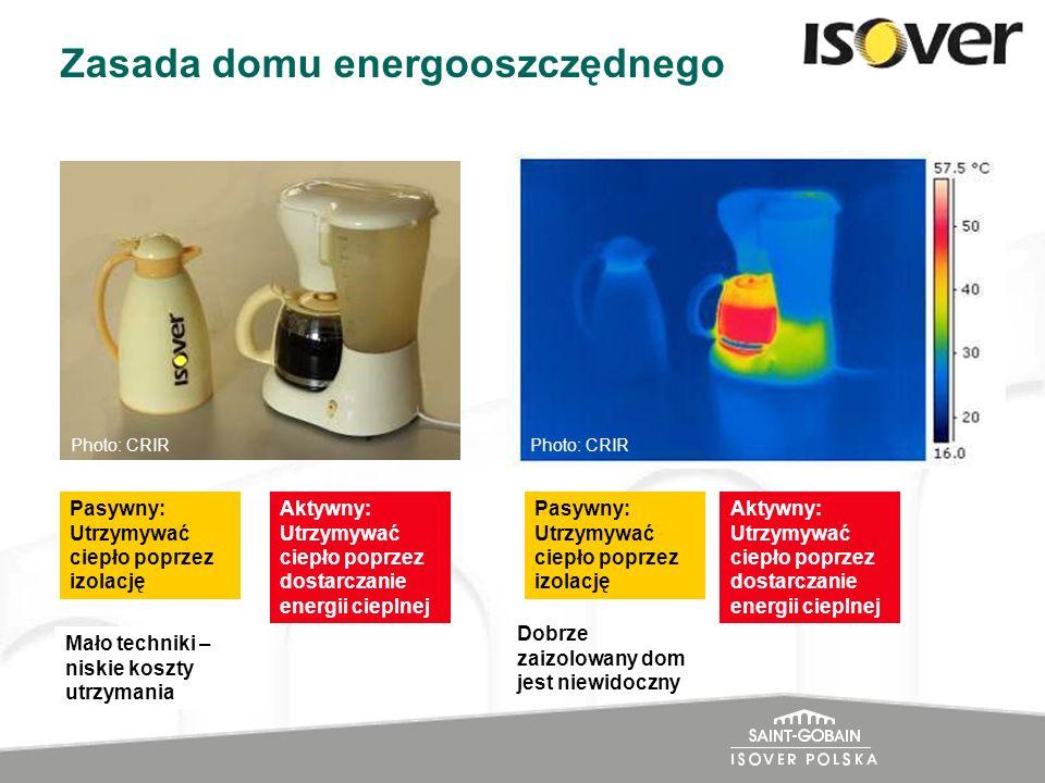 Zasada domu energooszczędnego